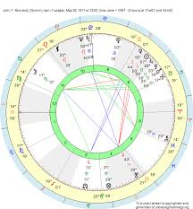 Birth Chart John F Kennedy Gemini Zodiac Sign Astrology