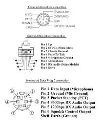 tyt mic wiring solution of your wiring diagram guide • mic and data plug rh ve3elb ham radio ch astatic mic wiring tyt th 9800 mic wiring