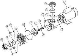 229 00 b235 electric motor freight 229 00 waterway spa hot tub pump wetend exploded view