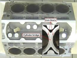 v8 engine block cast in iron liners scientific diagram v8 engine block cast in iron liners