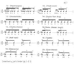 Hybrid Rudiment Chart Hybrid Rudiments Related Keywords Suggestions Hybrid