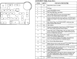 1997 lincoln mark viii fuse panel diagram 1997 auto wiring the mark viii forum viewing topic 24968 fuse and relay chart on 1997 lincoln mark viii