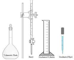 Type of measuring tools Vernier High School Chemistrymaking Measurements Wikibooks Open Books For An Open World Wikipedia High School Chemistrymaking Measurements Wikibooks Open Books