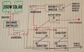 rv inverter wiring diagrams upgrading my rv battery bank and 12 volt system 12 volt rv battery and solar system rv inverter charger wiring diagram solidfonts