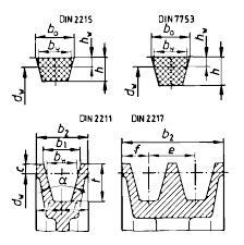 V Belt Selection Chart Pulleys For V Belts Common Mechanical Engineering