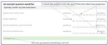 behavioral styles profile pcs global instructions for taking your behavioral styles profile