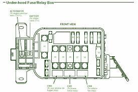 2003 accord fuse box diagram 2003 honda accord under hood fuse box 95 Honda Accord Fuse Diagram 2003 honda accord seat wiring diagram wiring diagram 2003 accord fuse box diagram 1995 mustang power 1995 honda accord fuse diagram