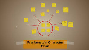 Frankenstein Character Chart Frankenstein Character Chart