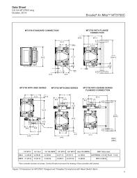 brooks ar mite low flow armored flowmeter 9