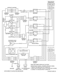 hotpoint oven wiring diagram wiring diagram and schematic clothes dryer troubleshooting repair manual