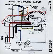 1975 mopar parts emblems and decals restoration decals and 1975 mopar 225 1v vacuum hose routing decal oe 4071779