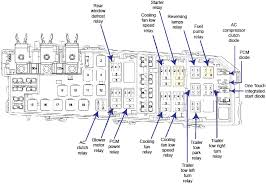 2008 ford escape fuse box layout wiring diagrams best 2008 ford escape fuse diagram ricks auto repair advice ricks 2001 ford escape fuse box layout 2008 ford escape fuse box layout