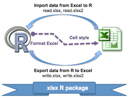 Method Of Procedure Template Extraordinary R Xlsx Package A Quick Start Guide To Manipulate Excel Files In R