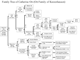 how do family trees work family tree ott family of kutzenheim
