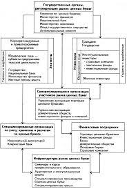 Рынок финансовых услуг украины реферат Надежный форекс брокер  Рынок финансовых услуг украины реферат