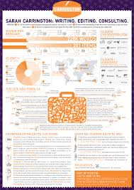 Infographic Resume Examples Anatomy Of A Great Infographic Resume 88