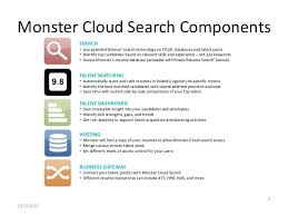 Monster Resume Search Best 8014 Power Resume Search 24 Monster Cloud Search Monster Power Resume