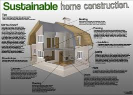 Modern Zero Energy House Plans Small Green Home Site Plan By Cpg ...