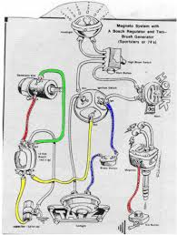 bobber wiring diagram wiring diagram schematics baudetails info magneto no battery wiring schematic nilza net electrics