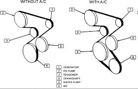 1996 Buick Lesabre 3 8L FI OHV 6cyl   Repair Guides   Wiring additionally Diagrams 1360960  2012 Buick Enclave Wiring Diagram – Buick as well  furthermore Where is the Powertrain Control Module located on a 1992 Buick also 87 Buick Century Wiring Diagram   87 Wirning Diagrams likewise 1991 Buick Regal Wiring Diagram  Wiring  All About Wiring Diagram furthermore  as well 1994 Buick Century 4 cylinder  2 wires from the light switch moreover  as well 97 Buick Lesabre Alternator Wiring Diagram   97 Wiring Diagrams moreover Repair Guides   Wiring Diagrams   Wiring Diagrams   AutoZone. on 92 buick lesabre wiring diagram