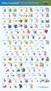 Pokemon Go Class Chart