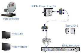 gmc yukon radio wiring diagram images wiring diagram doosan forklift parts diagram 2015 gmc yukon xl denali