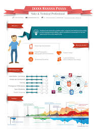 Mesmerizing Infographic Resume Generator With Additional Infographic