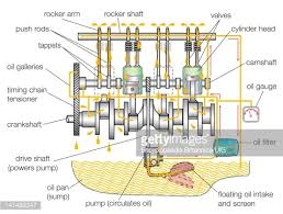 four types of gasoline engines opposedpiston engine rotary engine 1