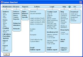 Civil Case Flow Chart Delta Credit Manager Flowchart Civil Procedure Rules
