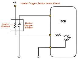 p dodge o sensor heater circuit high need more help