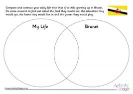 Compare And Contrast Venn Diagram Brunei Compare And Contrast Worksheet
