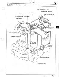 v 6 vacuum hose diagram 1993 2002 2 5l v6 mazda626 net forums mazda kl de 94 vacuumhose diagram jpg