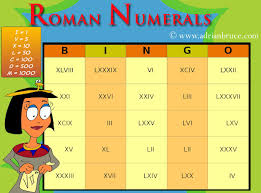 Roman Numerals Chart 1 100 Printable The Best Printable Roman Numeral Chart Weaver Website
