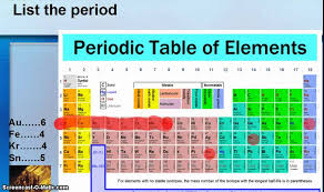Periodic Table for Dummies - YouTube