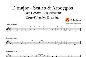 Scales Arpeggios This Website Has Moved To Violinschool Com