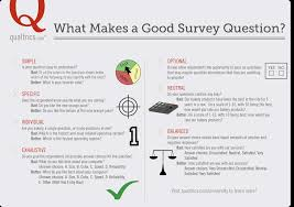 Good Survey Questions Survey Writing Tips