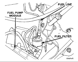2000 dodge stratus running fine until i drove parking lot fuel pump assembly graphic graphic