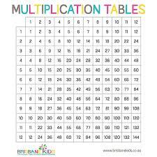 Printable Multiplication Tables Brisbane Kids