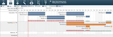 Gantt Chart Resource Allocation Technical Gantt Charts Online