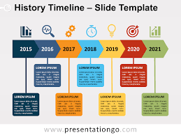 Powerpoint History History Timeline For Powerpoint And Google Slides