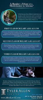 First Class Degree Custom Is Burglary A Felony Or A Misdemeanor In Arizona [Infographic]
