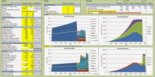 Spreadsheets And Financial Basics Retirement Planning And