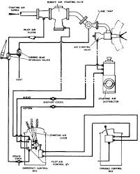 starting air system for marine diesel engine starting air system for diesel engine