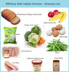 Pin By Janani On Diet Diet Food Chart Indian Diet Diet