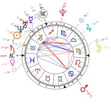 Astrology And Natal Chart Of Zayn Malik Born On 1993 01 12