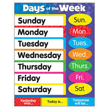 Days Of The Week Chart For Toddlers Learning Days Of The Week Chart For Toddlers 9 95 Picclick