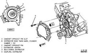 spark plug wire diagram for 94 chevy 350 images 1994 350 chevy engine spark plug diagram 1994 wiring