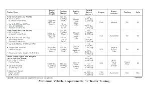 Fuel Tank Dimensions Chart Propane Tank Weight Chart Propane Tank Capacity Tanks