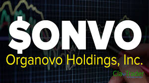 Onvo Stock Chart Technical Analysis For 10 10 17