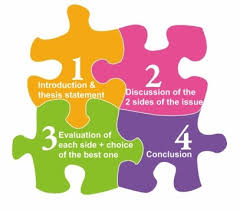 discover an excellent argumentative essay example here objective investigation